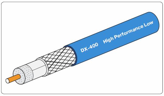 DX-400